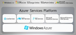 Microsoft Windows Azure - Internet-scale Cloud Services Operating System