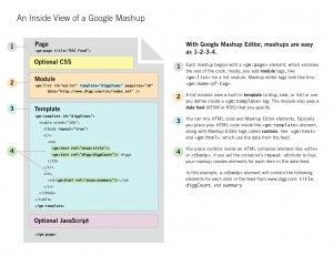 create-quick-mashups-with-google-mashup-editor